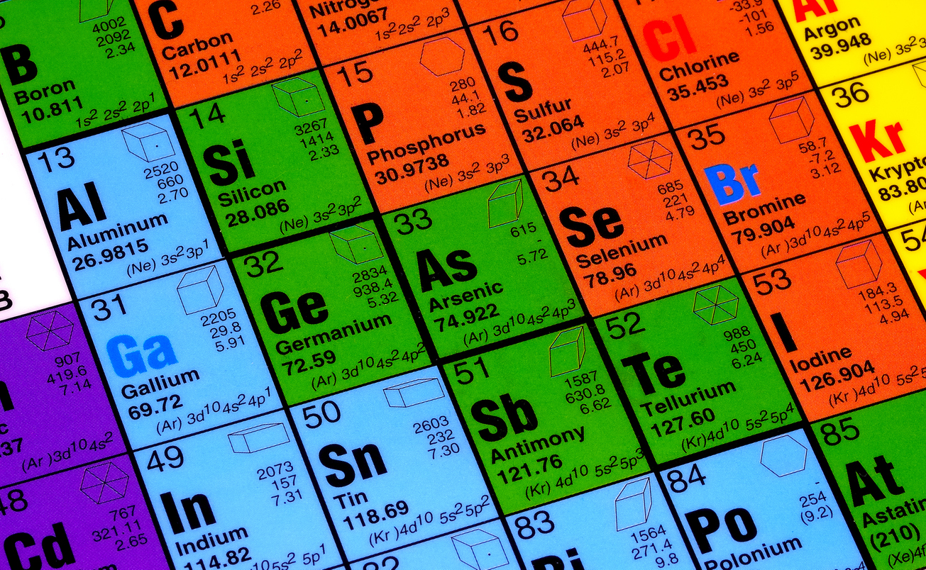 Photo of a Periodic Table